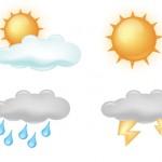 Kinh nghiệm thời tiết Brunei cho du khách